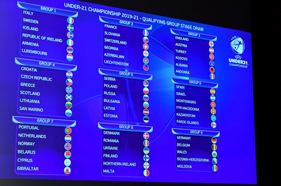 Euro 2021 Tabellen
