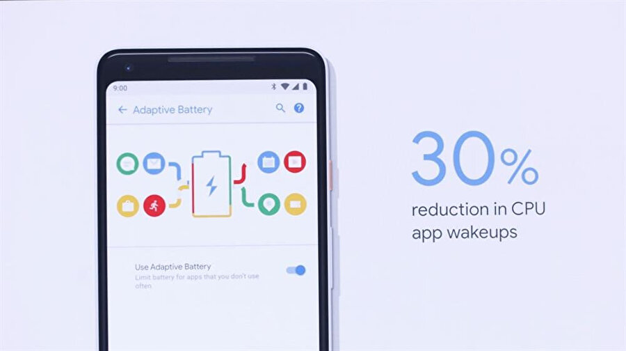 Android P'deki en önemli hususlardan biri adaptif batarya. Bu sayede %30 oranında batarya tasarrufu sağlanıyor.
