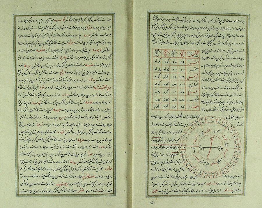 Süleymaniye Kütüphanesi Ayasofya Koleksiyonu'nda da yer alan Hamdullah el-Müstevfî'nin Nüzhetü'l-kulûb adlı eserinden örnek safyalar.