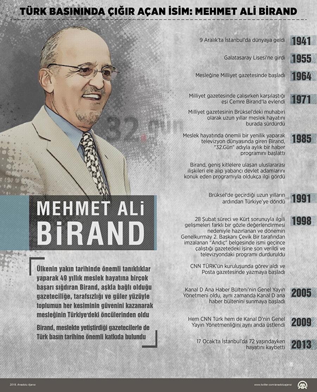 Mehmet Ali Birand'ın 6'ıncı ölüm yıl dönümü.
