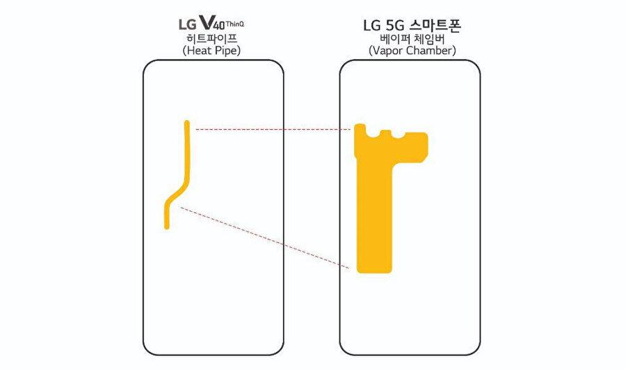 LG'nin yeni tepe seviye akıllı telefonunun ismi henüz belli değil. Ancak görselde LG 5G şeklinde geçiyor.