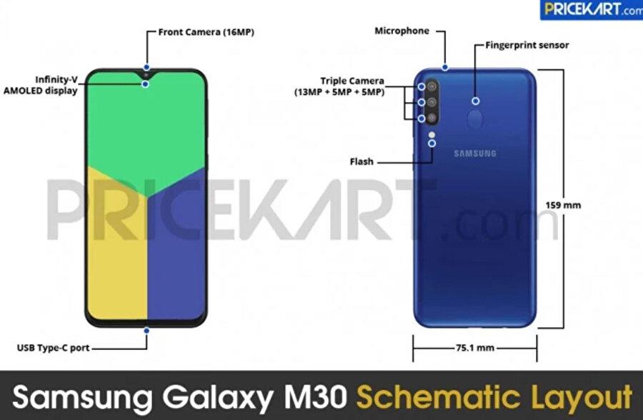 Galaxy M30'da ekran / gövde oranını yükseltmek için Y şeklindeki bir çentik yer alıyor.