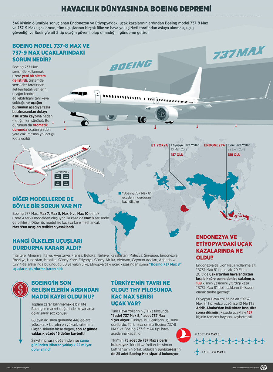 Boyutlarına göre farklılık gösteren modeller, 138 ila 204 yolcu kapasiteli.