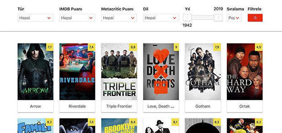 Turflix, Netflix üzerindeki tüm yapımları kendine ait özel bir sistemle 'tercih edilebilirlik' noktasında düzenliyor.