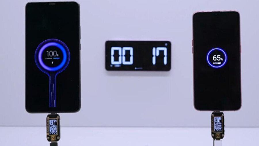 Xiaomi'nin yeni sistemi yalnızca 17 dakikada yüzde 100 şarj vadediyor.n