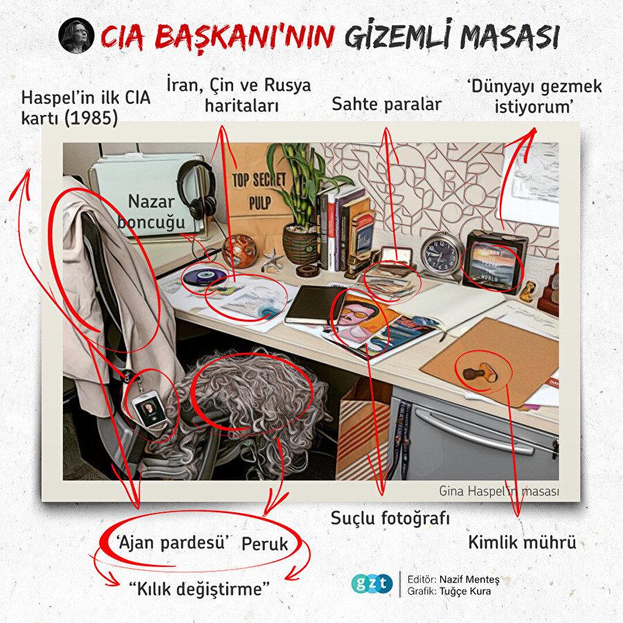 CIA Başkanı'nın gizemli masasını GZT infografiğiyle açıkladık!