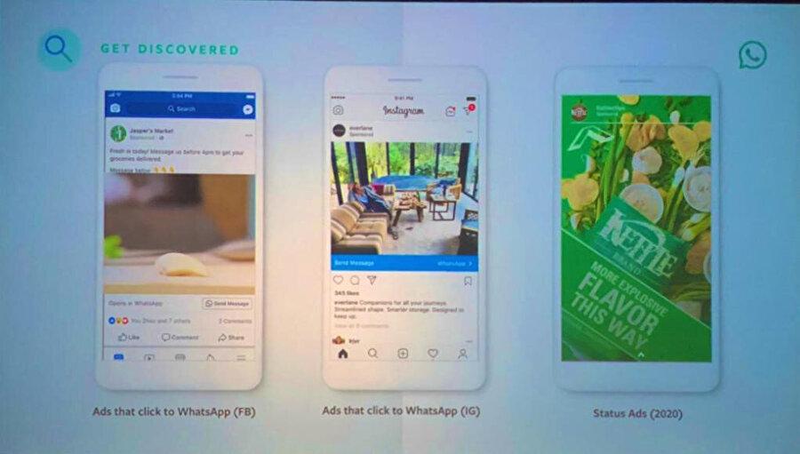 Durum reklamlarında ekran yukarı kaydırıldığında reklamla ilgili daha detaylı bilgilere erişilebiliyor. Yani tıpkı Instagram Hikâyeler reklamlarında olduğu gibi...