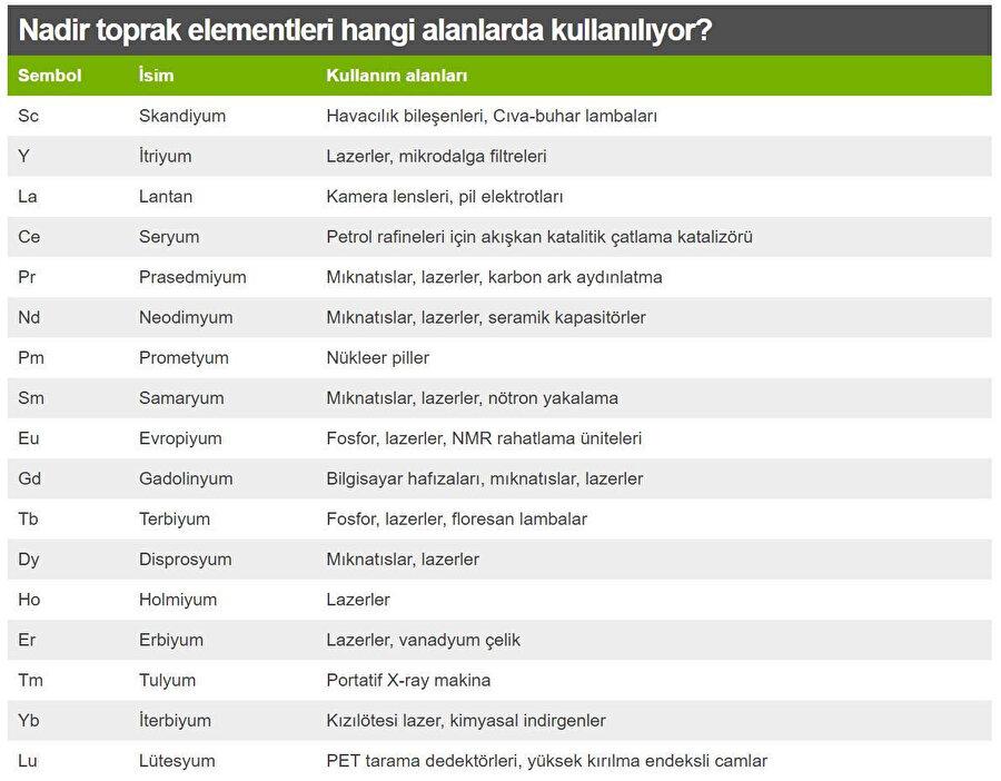 Kaynak: BBC Türkçe
