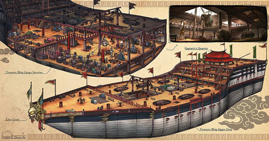 Zheng He'nin kullandığı hazine gemisinin iç planı.