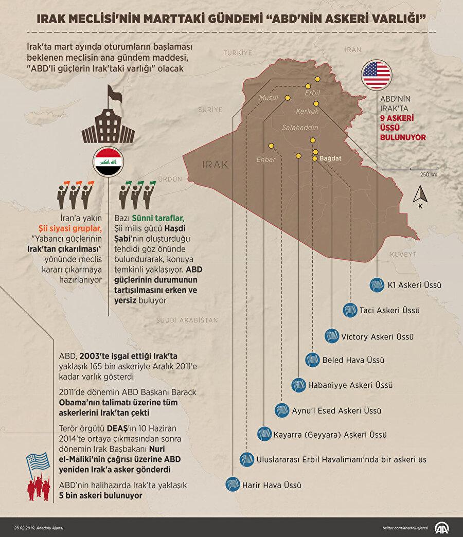 ABD'nin Irak'ta 5 bin askeri mevcut. -AA