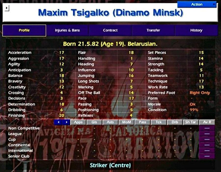 Efsane Maxim Tsigalko'nun yetenek sayfası.