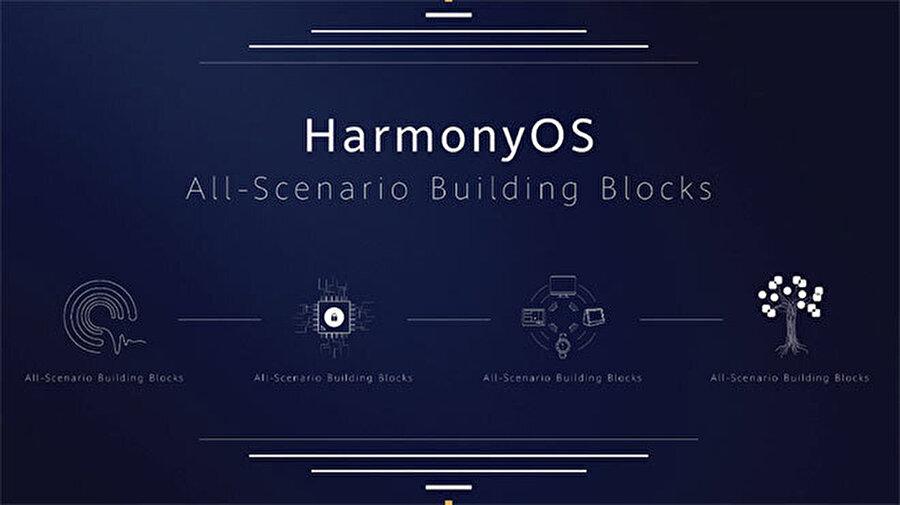 HarmonyOS çok geniş bir sistem desteğine sahip