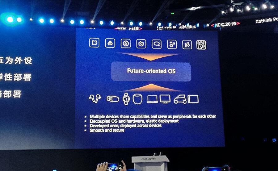Harmony OS akıllı telefonlar haricinde akıllı saatler, otomobiller ve diğer elektronik aletlerde de kullanılabilecek.