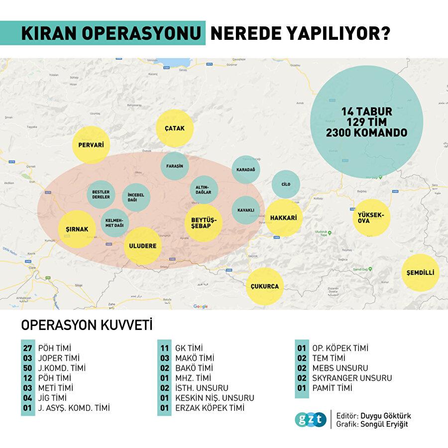 Kıran Operasyonu'nun yapılacağı bölge