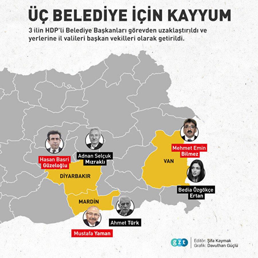 Görevden alınan HDP'li Belediye Başkanları
