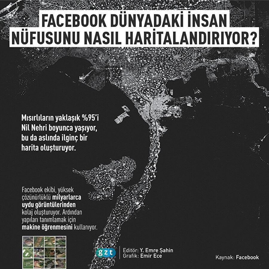 Facebook, haritalandırmada makine öğreniminden yararlanıyor.