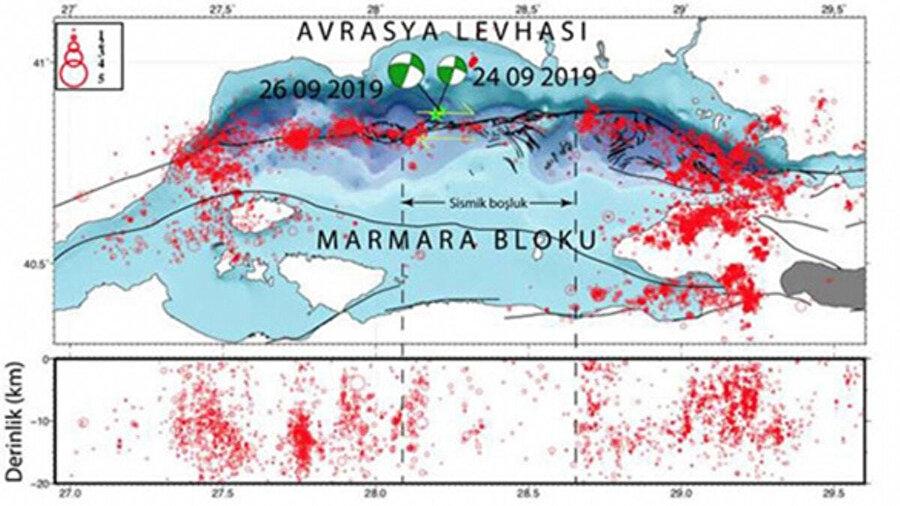 İTÜ: 4,6 ve 5,8'lik iki depremin fayın uç noktasında olması durumun kritikliğine işaret ediyor.