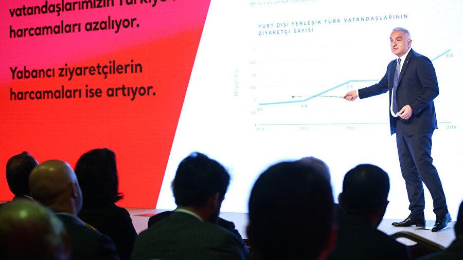 Kültür ve Turizm Bakanı Mehmet Nuri Ersoy, Türkiye'nin 2023 Turizm Stratejisi'ni açıkladı