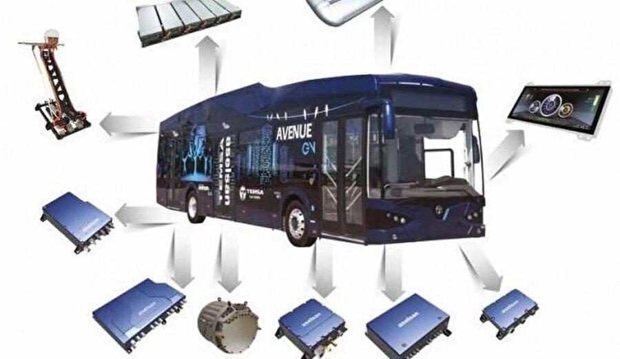 ASELSAN'ın elektrikli otobüsü çok sayıda farklı bileşenden oluşuyor.