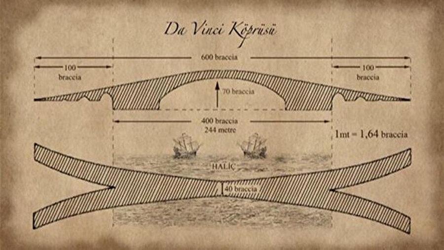 Leonardo da Vinci'nin Haliç projesi