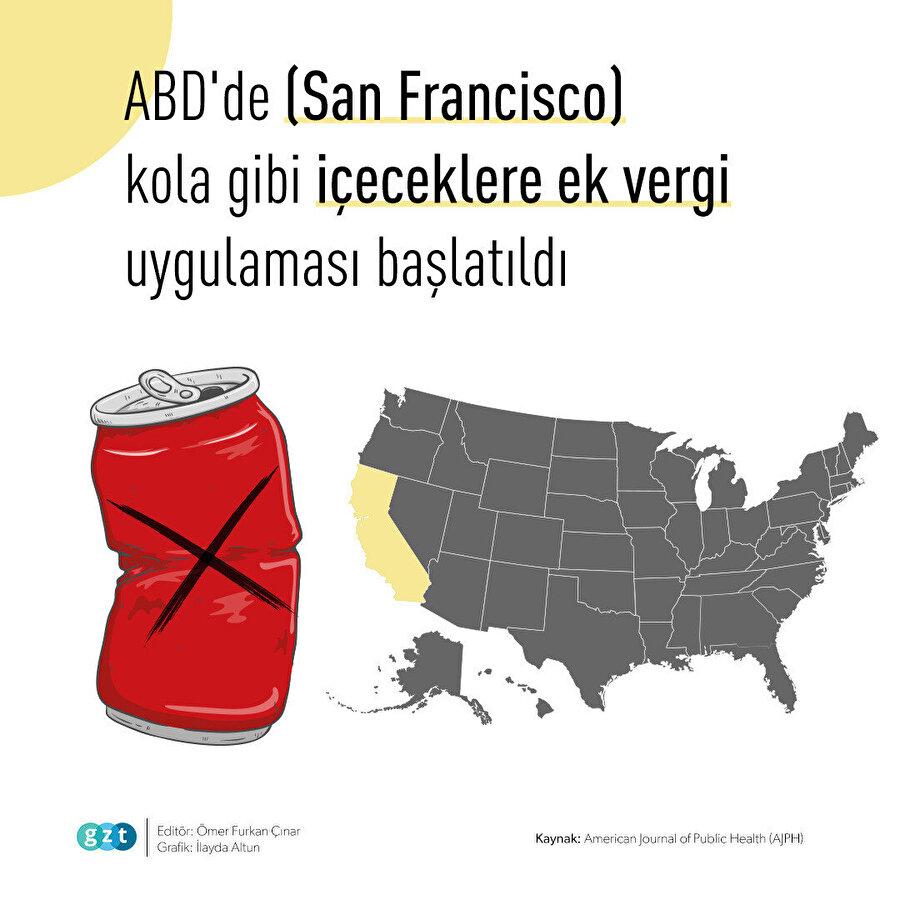 ABD'nin Kaliforniya eyaletinde kola gibi zararlı içeceklere ek vergi uygulanıyor
