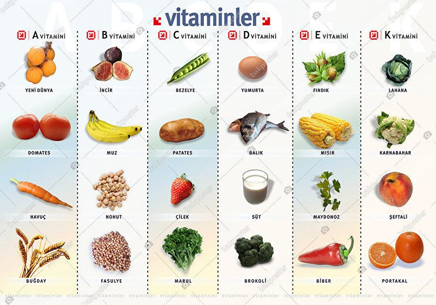 Havuç A vitamini açısından en zengin sebzedir.