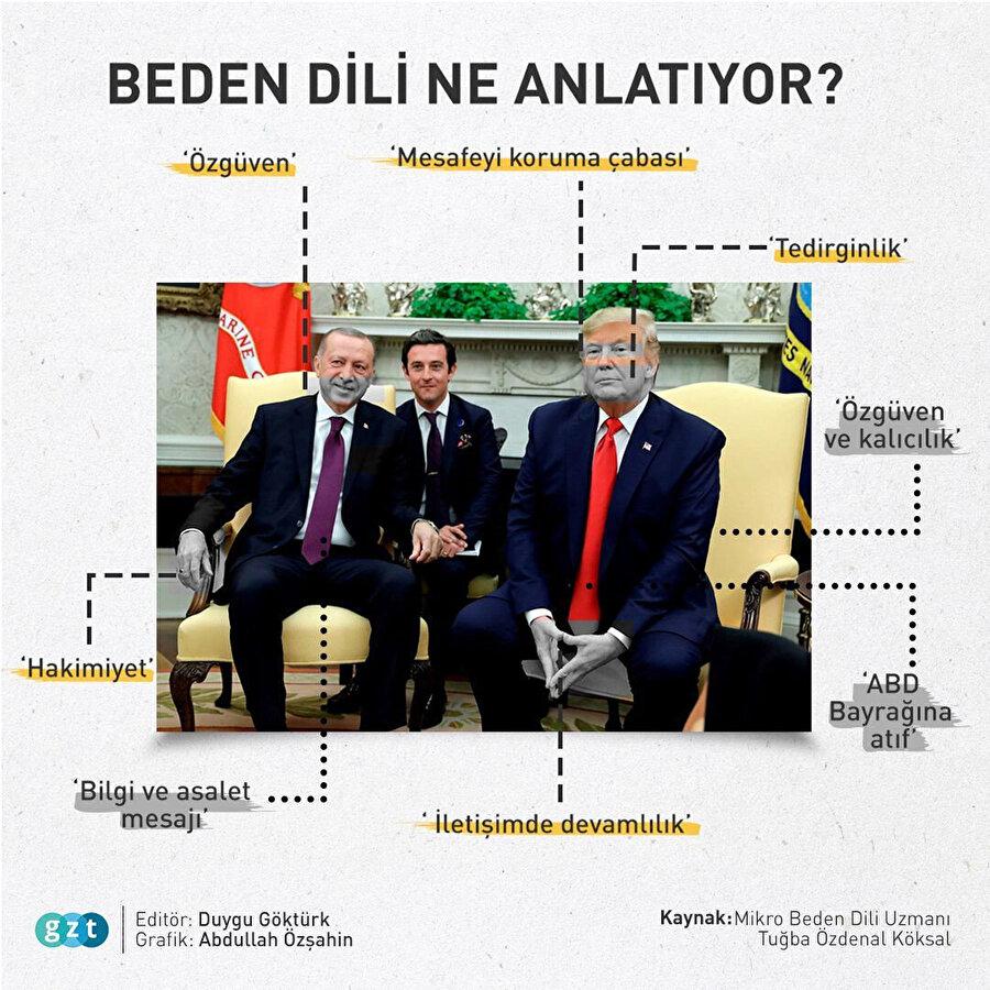 Cunhurbaşkanı Erdoğan ile ABD Başkanı Trump'ın beden dili ve kıyafetlerinde tercih ettikleri renkler pek çok mesaj içeriyor.