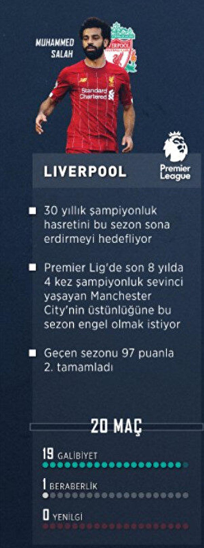 Liverpool 20 karşılaşmada 19 galibiyet 1 beraberlik elde etti.