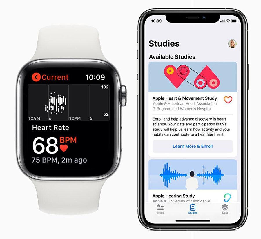 Çalışmalar aslında Apple Watch Series 4 ve Series 5'te yer alan elektrokardiyografiye de gönderme yapıyor.