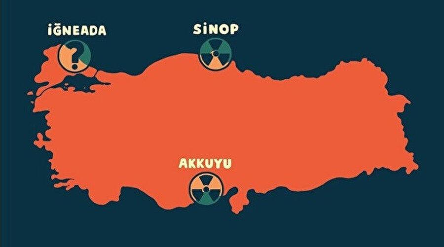 2020 yılı itibariyle Türkiye'nin biri Akkuyu'da, biri Sinop'ta ve biri de Trakya bölgesinde olmak üzere 3 nükleer santral projesi bulunuyor.