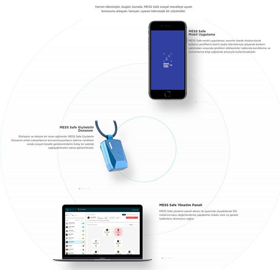 MESS Safe aslında kullanıcı tarafında giyilebilir ürün ve mobil uygulamadan oluşuyor. Fakat şirketler için bir de yönetim paneli var.