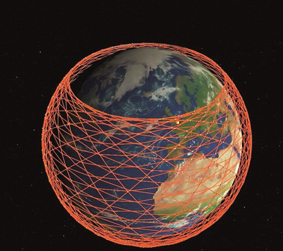 Tamamlandığında toplamda 40 binden fazla uydu ile dünyada internetin ayak basmadığı yer bırakmamayı amaçlıyor.
