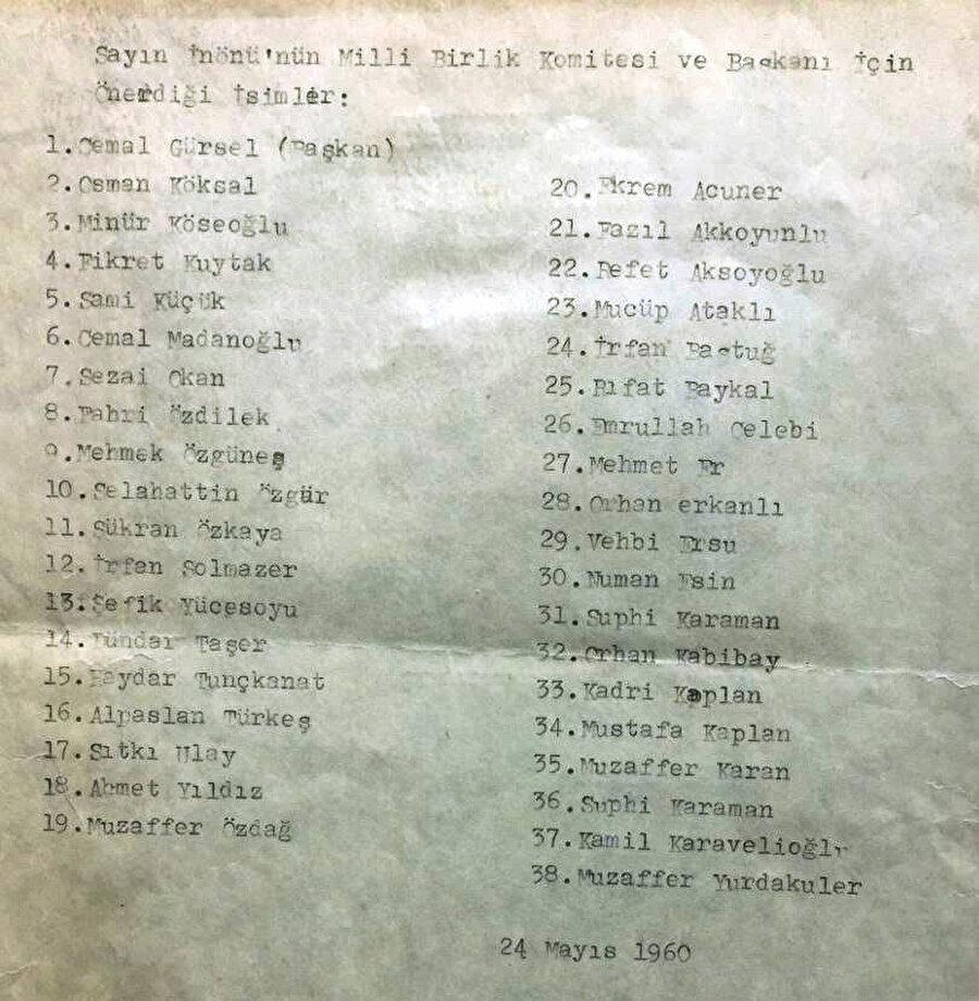 İnönü'nün Millî Birlik Komitesi ve başkanı için önerdiği isimler