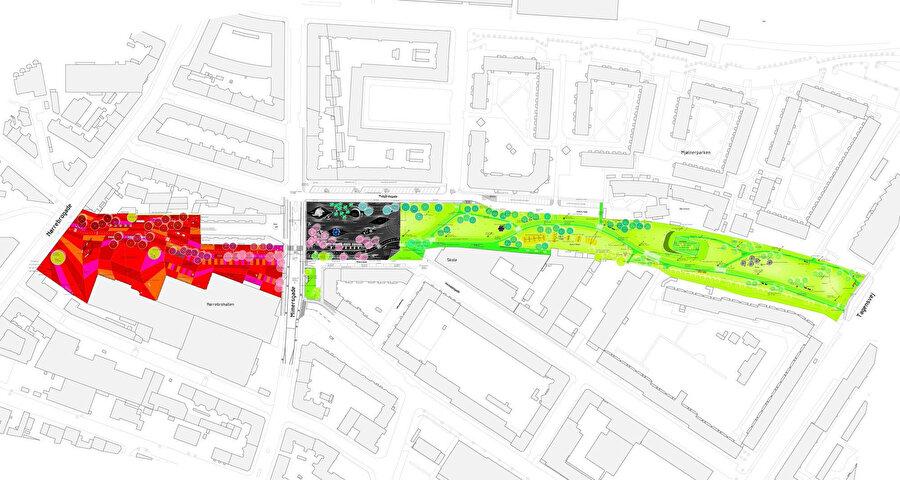 Kavramsal başlangıç noktası, Superkilen'in üç bölgeye ve üç renk olan yeşil, siyah ve kırmızıya bölünmesidir.