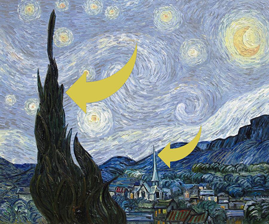 Resmin sol kanadını kaplayan, mezarlıklarda görmeye alışkın olduğumuz uzun selvi ağacı ve penceresindeki parmaklıkların ardını çiziyor olması da,Van Gogh' un Sant-Remy'deki ruh halinin apaçık bir göstergesi.