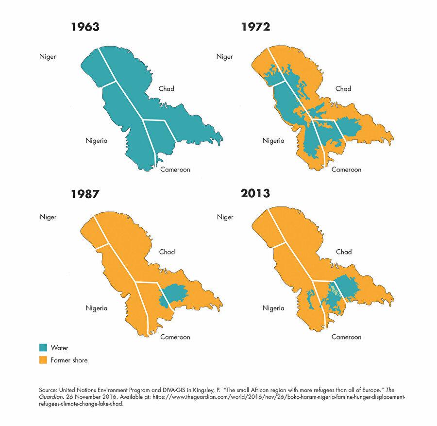 Çad gölü yıldan yıla eriyor