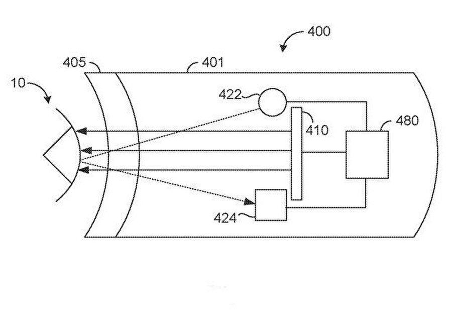 Apple'ın aldığı patent, konuyla ilgili bazı detayları net bir şekilde gösteriyor.