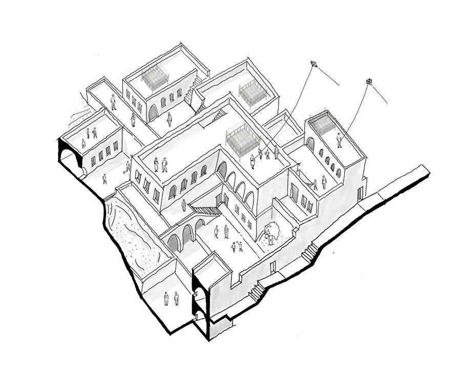 Pandemi ve Kent: Mardin, görsel 3.