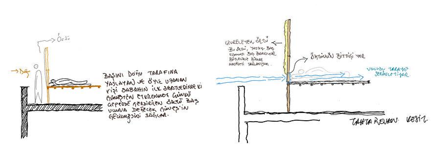Pandemi ve Kent: Mardin, görsel 5.