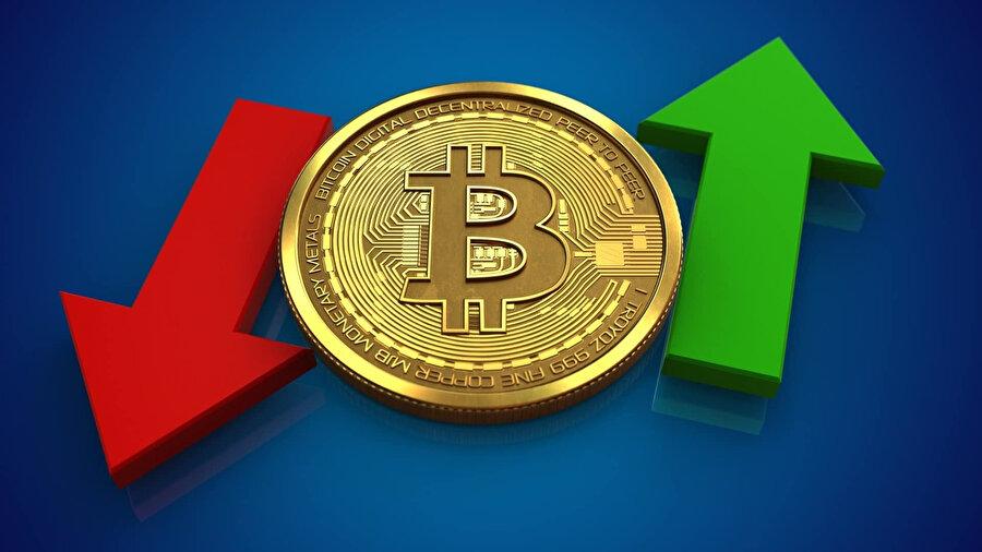 Bitcoin COVID-19 etkisiyle düşüşe geçmişti