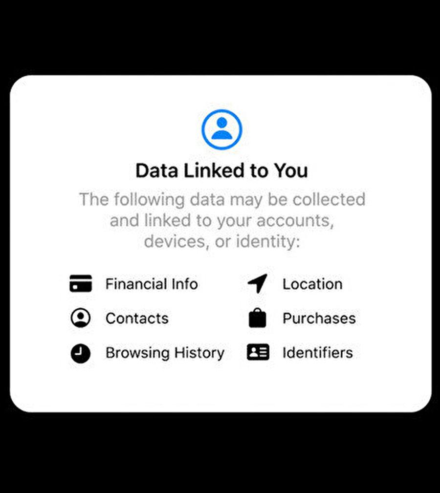 Apple, bu sayede kullanıcıların uygulama hakkında çok daha fazla bilgiye sahip oılmasını sağlayacak gibi görünüyor.