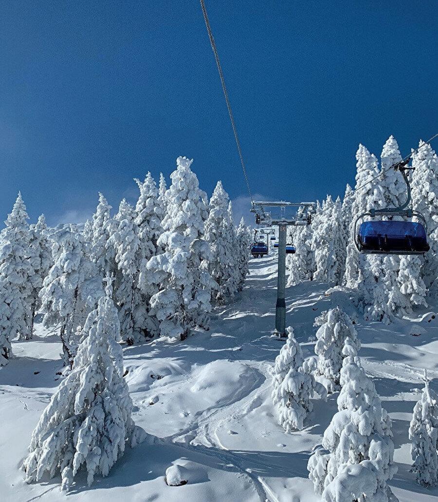 Kartalkaya, Bolu ilinin doğu tarafında Köroğlu Dağları'nda bir kayak merkezidir.