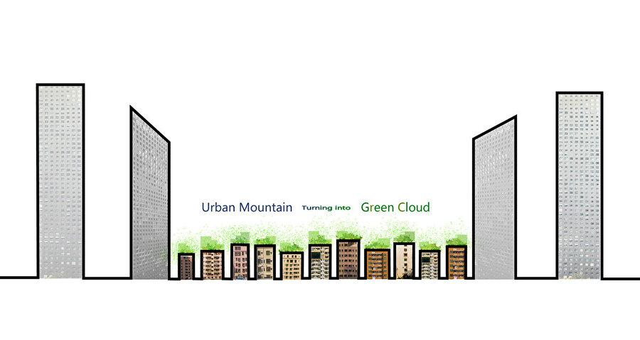 Yeşil Bulut sistemi köydeki diğer yapılara da kurulduğunda, ortaya Kentsel Dağ adı verilen ekolojik bir peyzaj tasarımı çıkıyor.