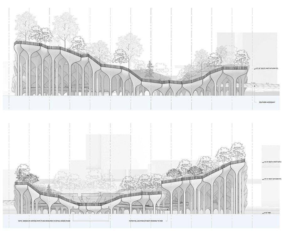 Parkın formunu anlatan iki taraflı görünüşler.