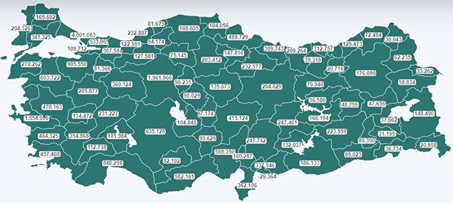 Türkiye aşı haritası