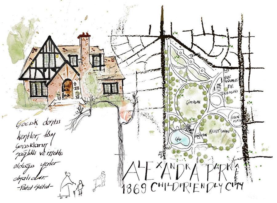 Yarışma ile 1870'te yapılan Alexandra Park Planı ve çevresindeki yerleşimden örnek bir ev.