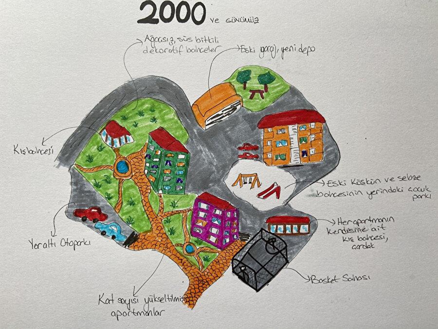 Genişleyen otoparklar ve süs bahçeleri çocukların bahçesinin sadece belirli oyun alanları ile sınırlandırmasına sebep oldu.