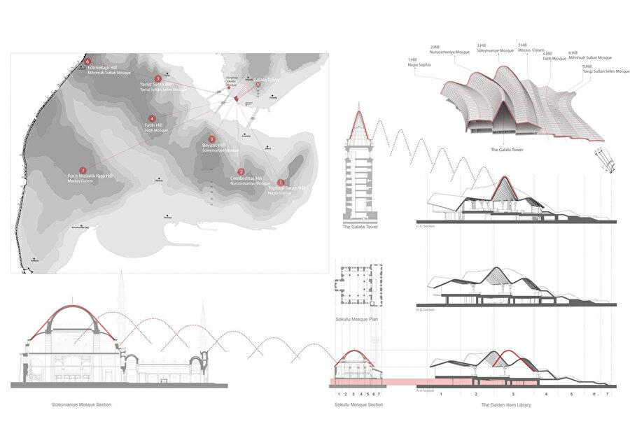 Şehrin siluetindeki anıtlar, yapının çatısındaki parabolik şekilleri tanımlıyor.