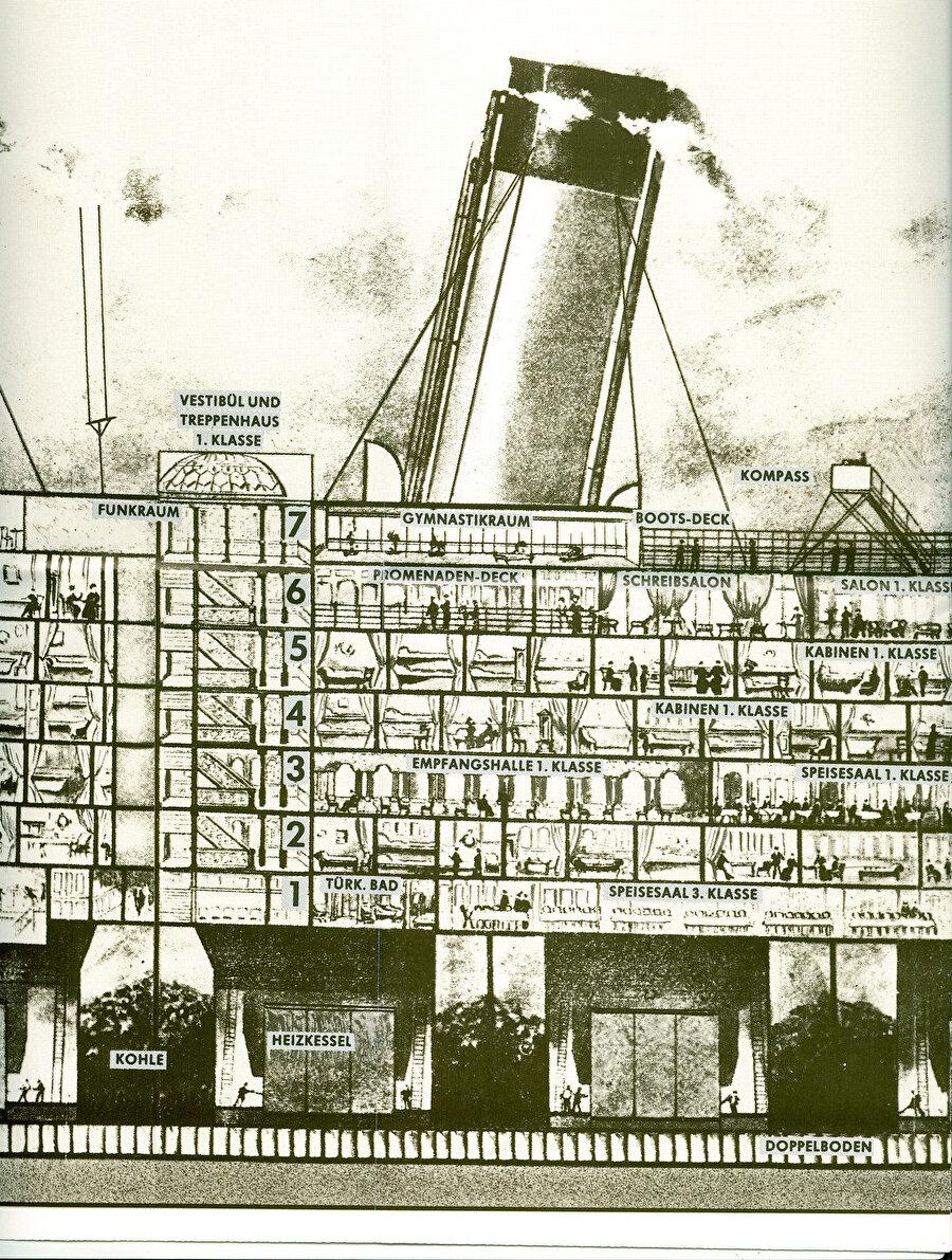 """Türk hamamı işte orada!nTitanik'in yukarıdaki kesitinde, birinci katta ve baca hizasında yer alan Türk hamamı, Almanca """"TÜRK. BAD"""" olarak görülüyor."""