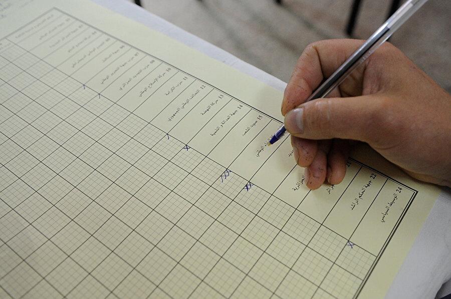 Yeni seçim yasası, partilerin ve bağımsız listelerin seçime katılabilmesi için gereken şartları hafifletince aday sayısında büyük artış oldu.
